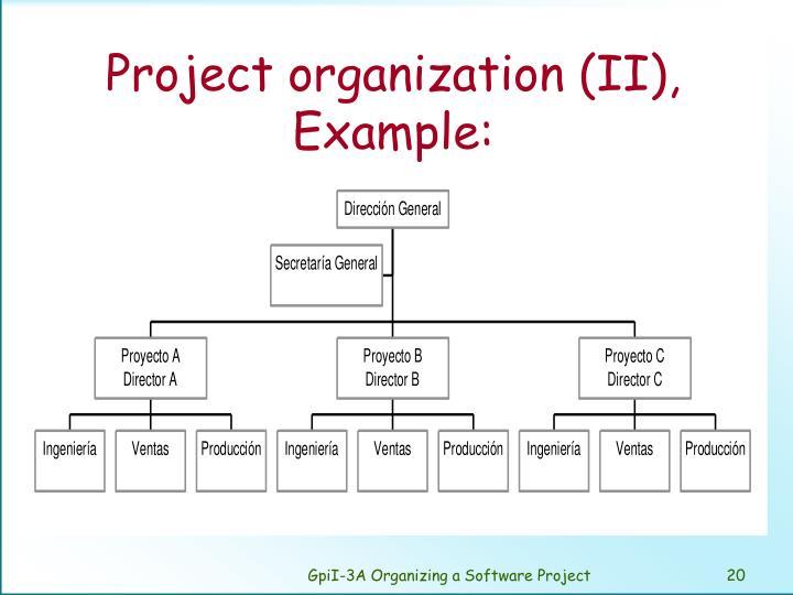 Project organization (II), Example: