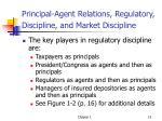 principal agent relations regulatory discipline and market discipline