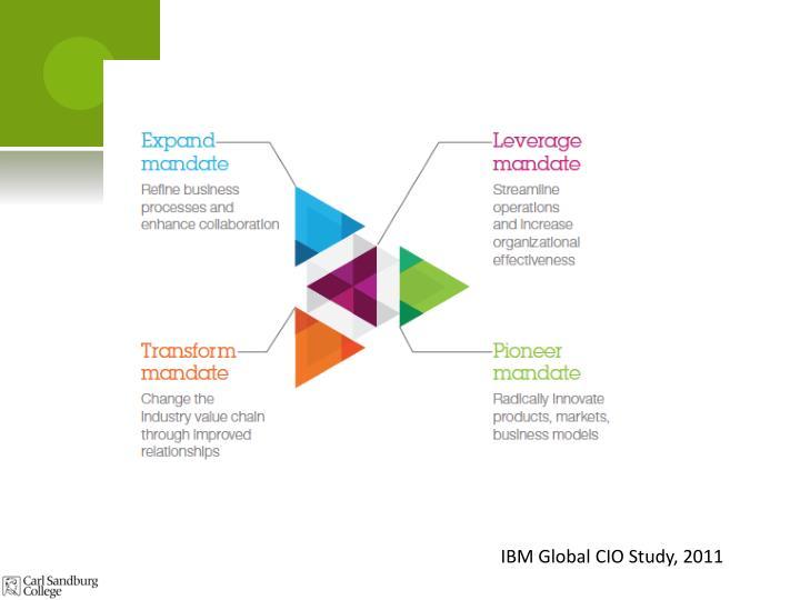 IBM Global CIO Study, 2011