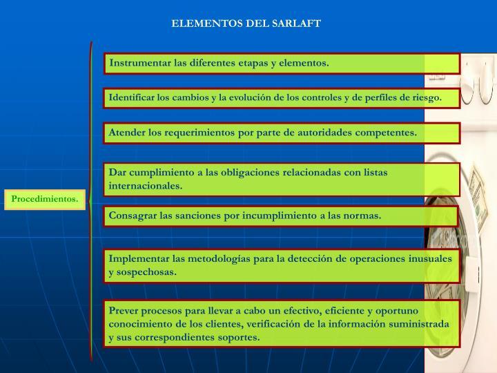 ELEMENTOS DEL SARLAFT