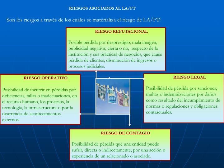 RIESGOS ASOCIADOS AL LA/FT
