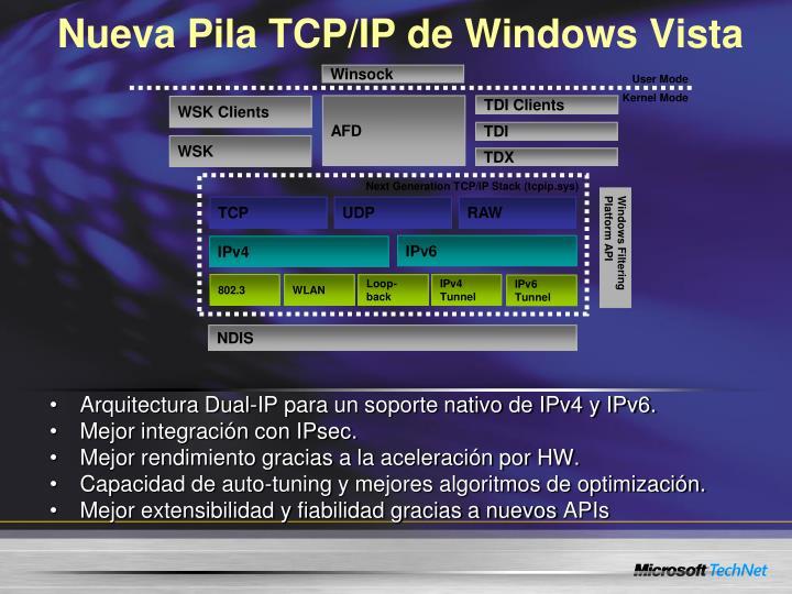 Nueva Pila TCP/IP de Windows Vista