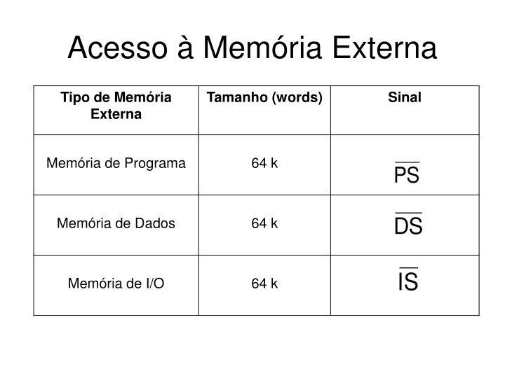 Acesso à Memória Externa