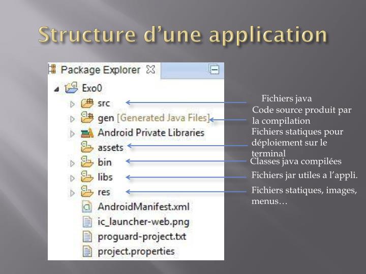 Structure d'une application