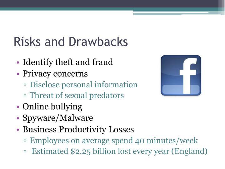 Risks and Drawbacks
