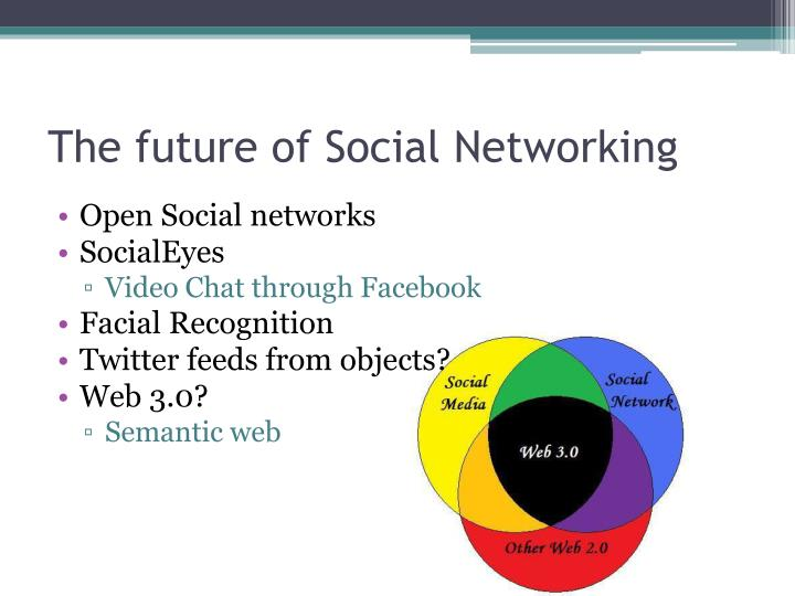 The future of Social Networking