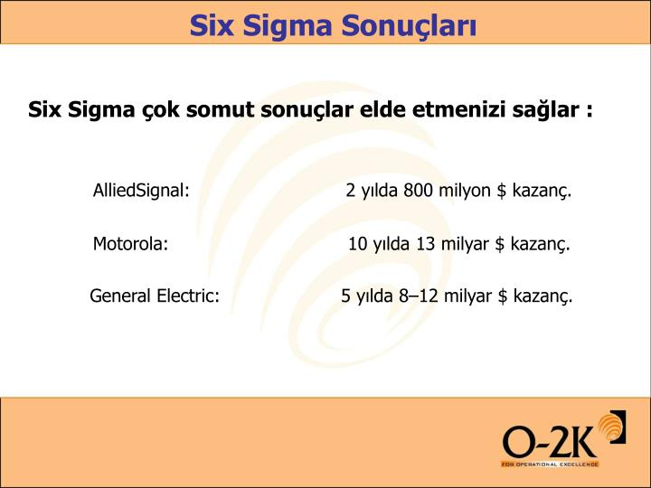 six sigma at general electric essay What is six sigma essay what is six sigma essay submitted by general electric announced that it would save $500 million that year because of six sigma.