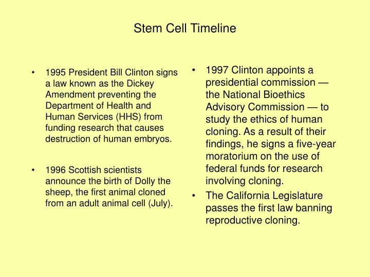 1995 President Bill Clinton signs a law known as the Dickey Amendment preventing the Department of Health and Human Services (HHS) from funding research that causes destruction of human embryos.