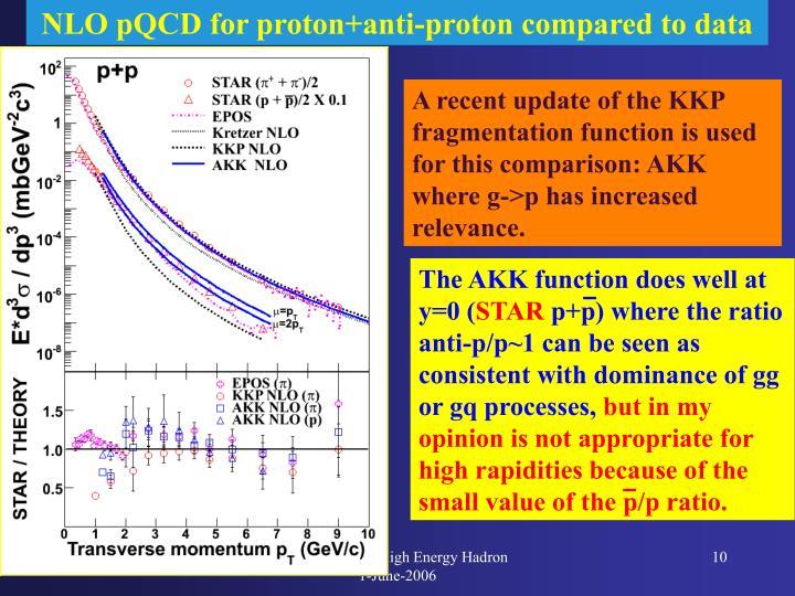 NLO pQCD for proton+anti-proton compared to data