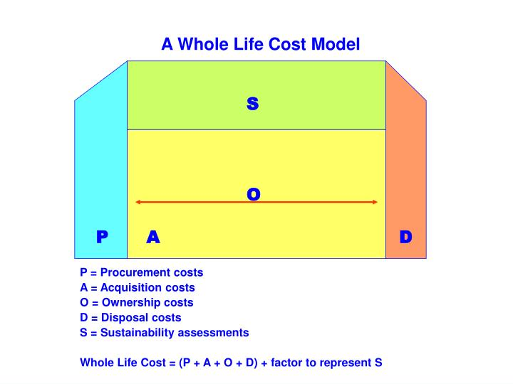 A Whole Life Cost Model