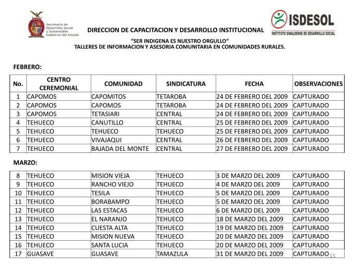 DIRECCION DE CAPACITACION Y DESARROLLO INSTITUCIONAL