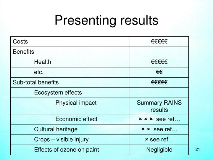 Presenting results