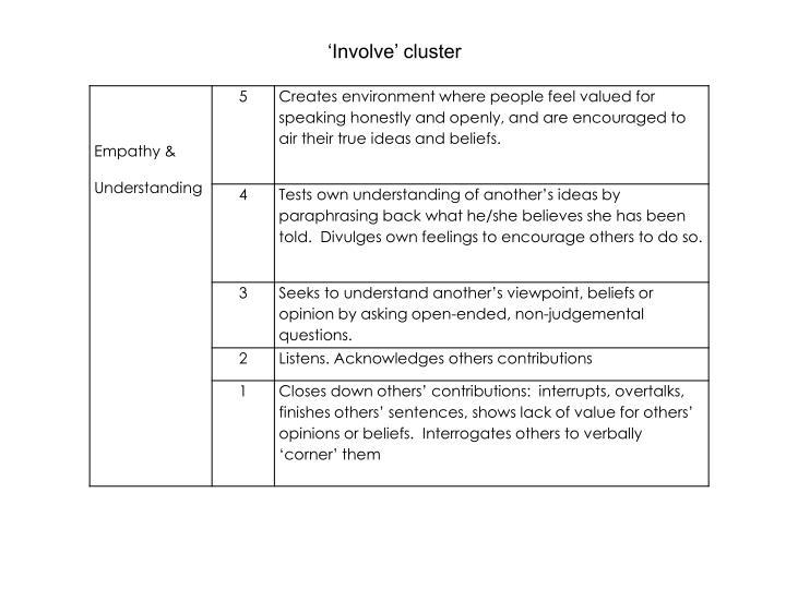 'Involve' cluster
