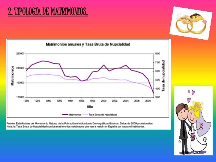 2. TIPOLOGÍA DE MATRIMONIOS.