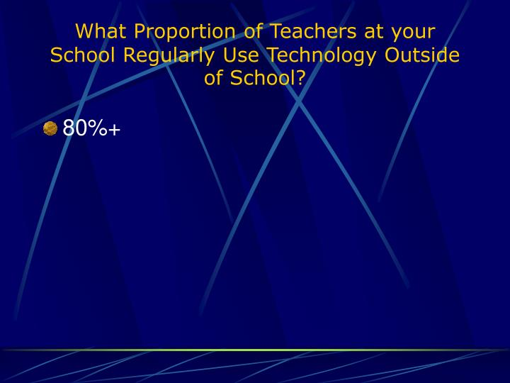 What Proportion of Teachers at your School Regularly Use Technology Outside of School?