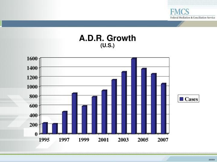 A.D.R. Growth