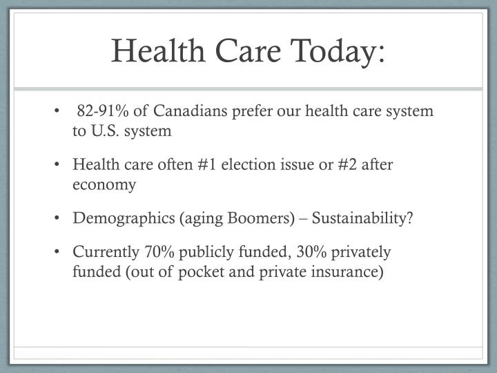Health Care Today: