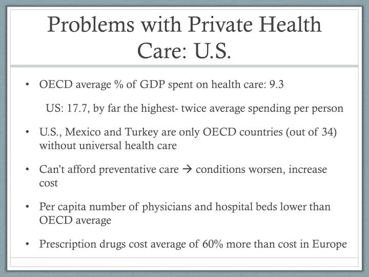 Problems with Private Health Care: U.S.