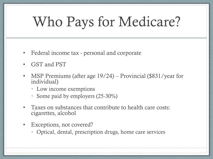 Who Pays for Medicare?