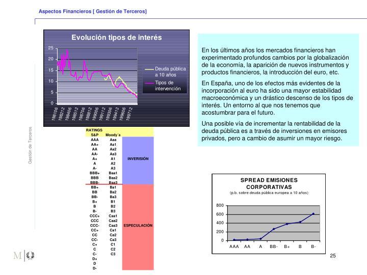 Aspectos Financieros [ Gestión de Terceros]
