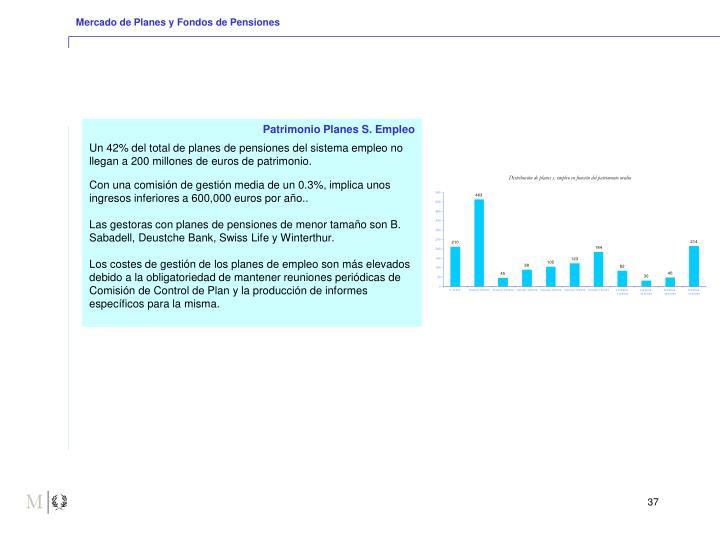 Mercado de Planes y Fondos de Pensiones