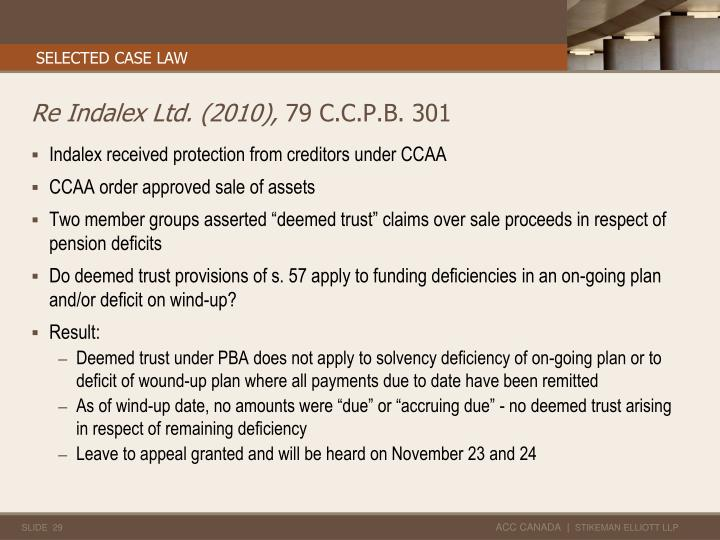 SELECTED CASE LAW