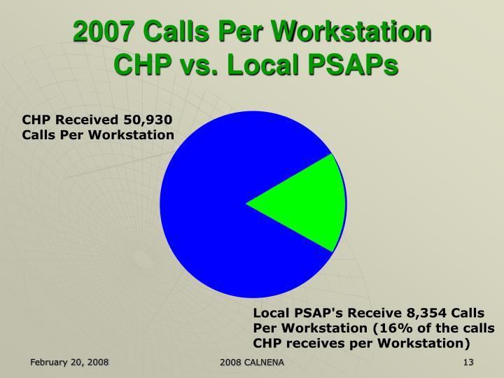 2007 Calls Per Workstation