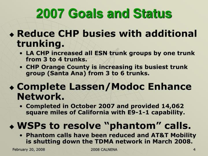 2007 Goals and Status