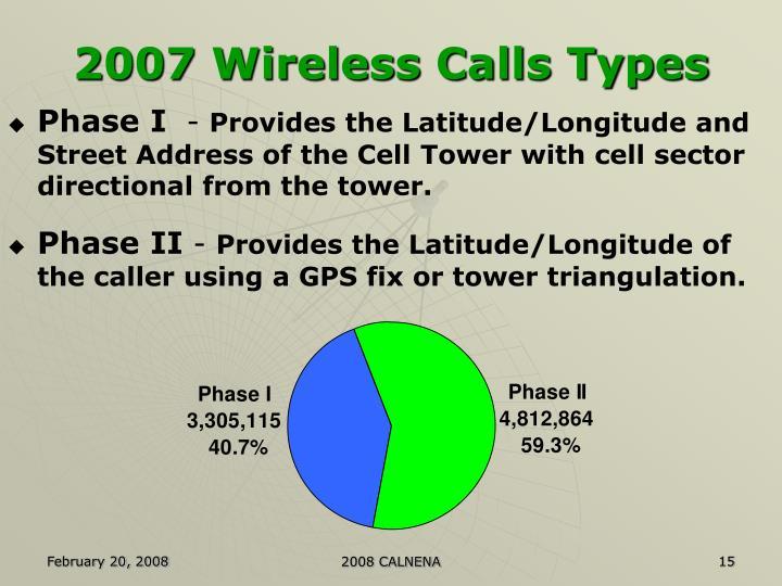 2007 Wireless Calls Types