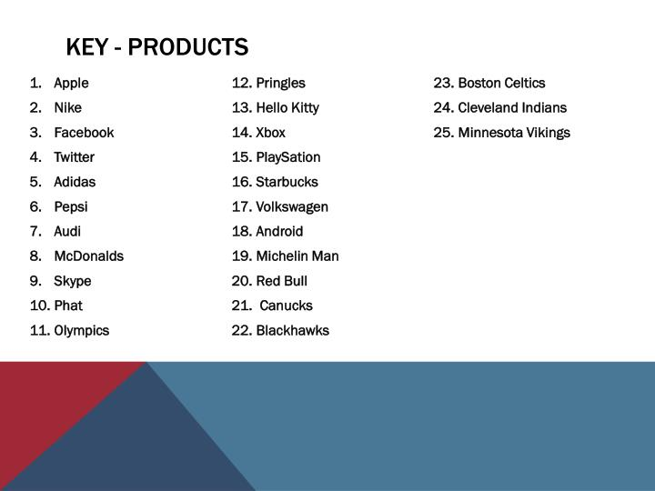 KEY - Products