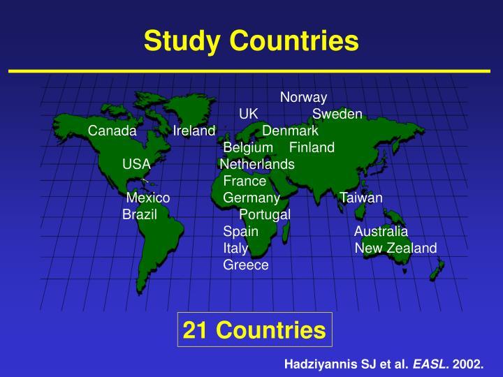 Study Countries