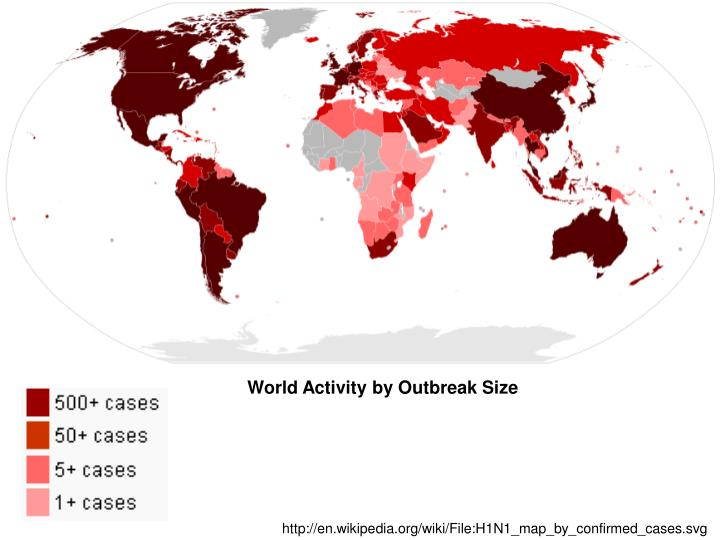 World Activity by Outbreak Size