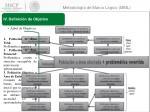 metodolog a de marco l gico mml4