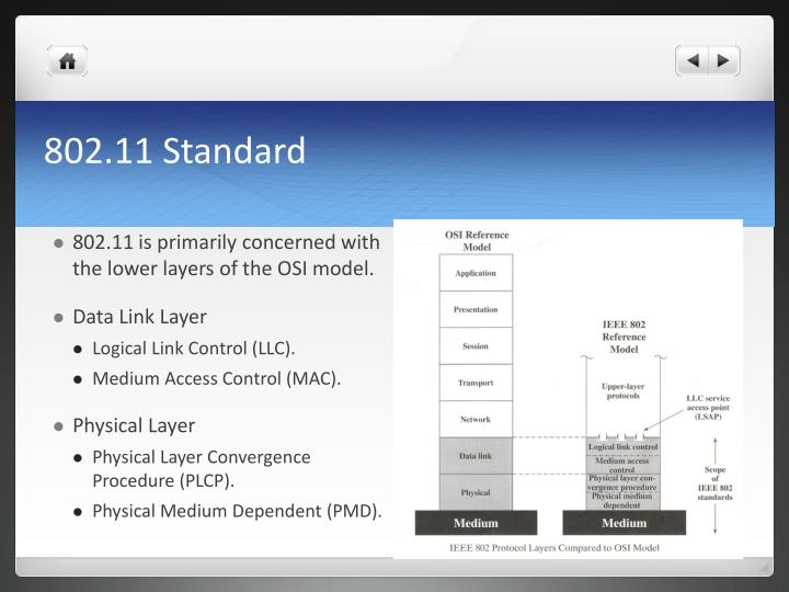802.11 is primarily concerned with the lower layers of the OSI model.