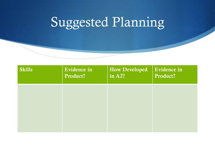 Suggested Planning