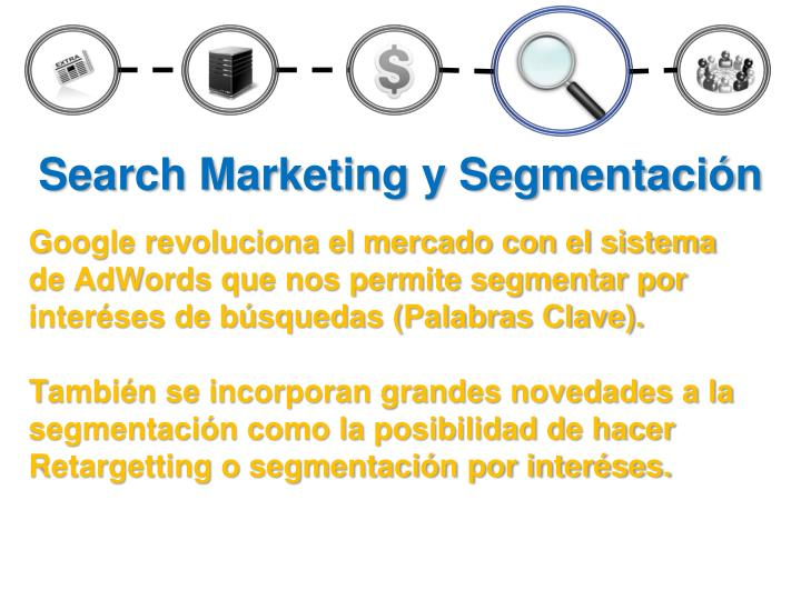 Search Marketing y Segmentación