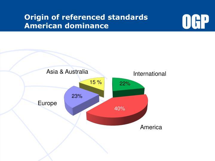 Origin of referenced standards