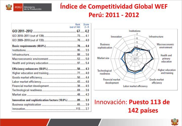 Ndice de competitividad global wef per 2011 2012