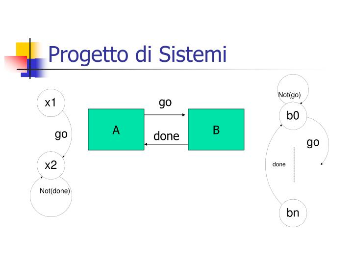 Progetto di Sistemi