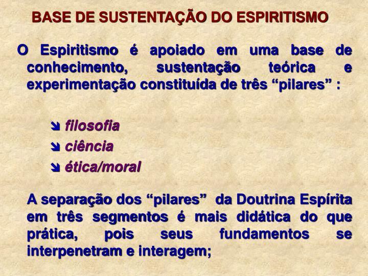 BASE DE SUSTENTAÇÃO DO ESPIRITISMO
