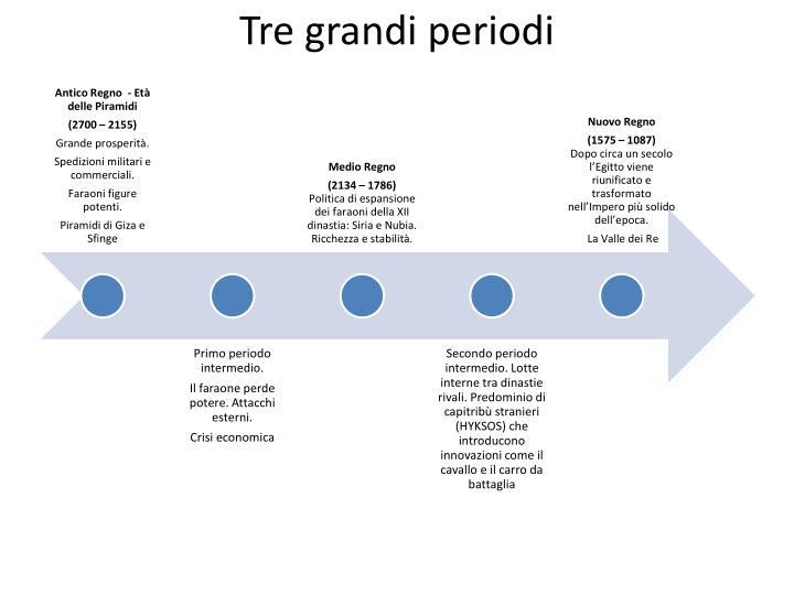 Tre grandi periodi