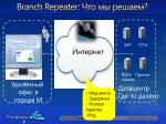 branch repeater