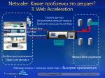 netscaler 3 web acceleration1