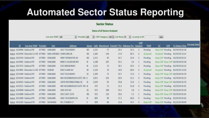 Automated Sector Status Reporting
