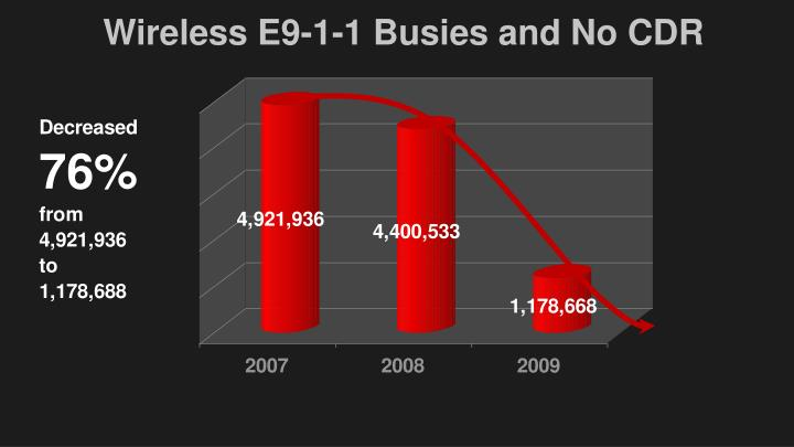 Wireless E9-1-1 Busies and No CDR