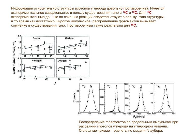 Информация относительно структуры изотопов углерода довольно противоречива. Имеется экспериментальное свидетельство в пользу существования гало в