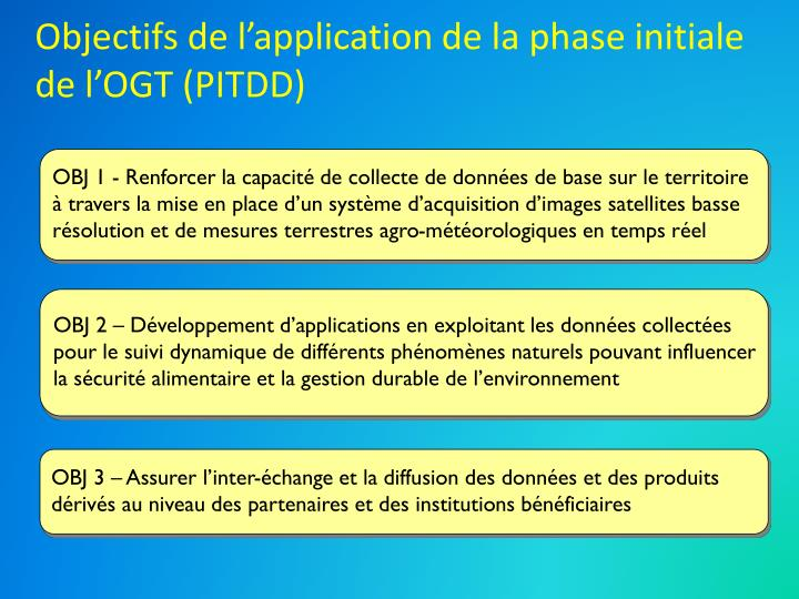 Objectifs de l'application de la phase initiale de l'OGT (PITDD)