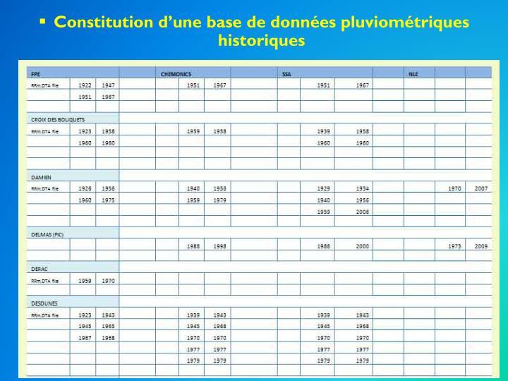 Constitution d'une base de données pluviométriques historiques
