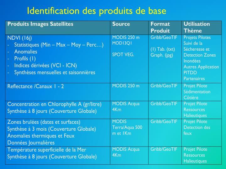 Identification des produits de base