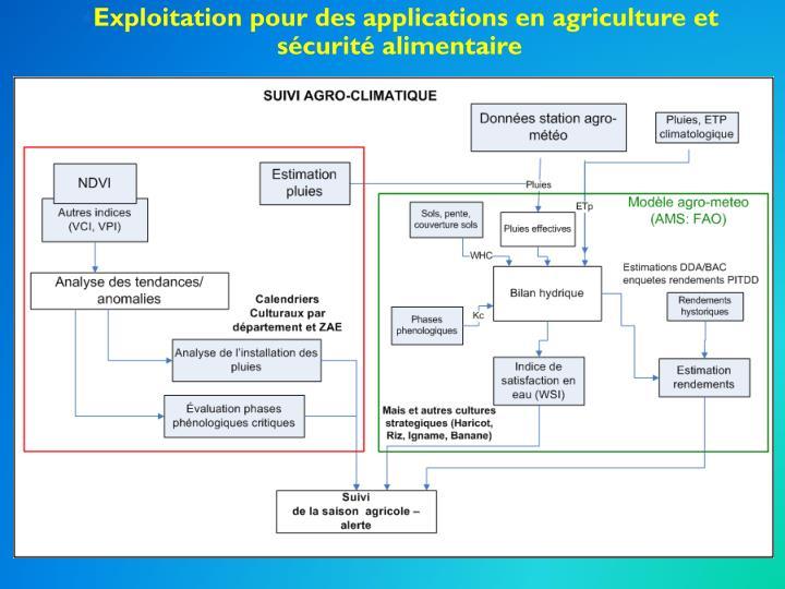 Exploitation pour des applications en agriculture et sécurité alimentaire